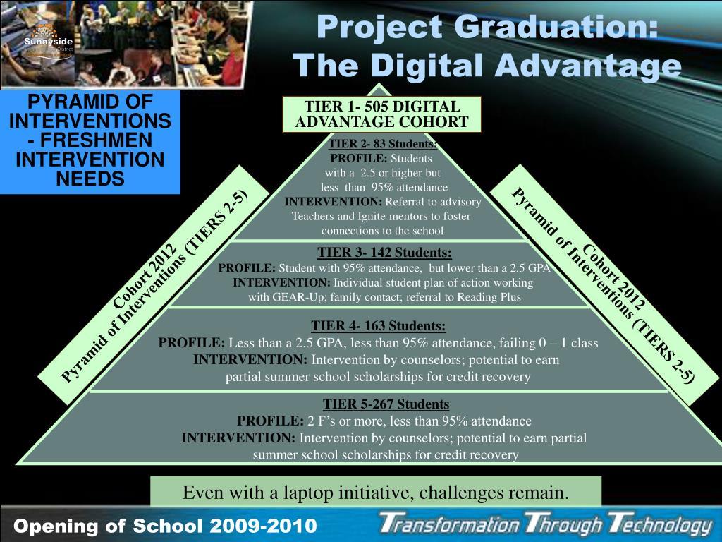 Project Graduation: The Digital Advantage