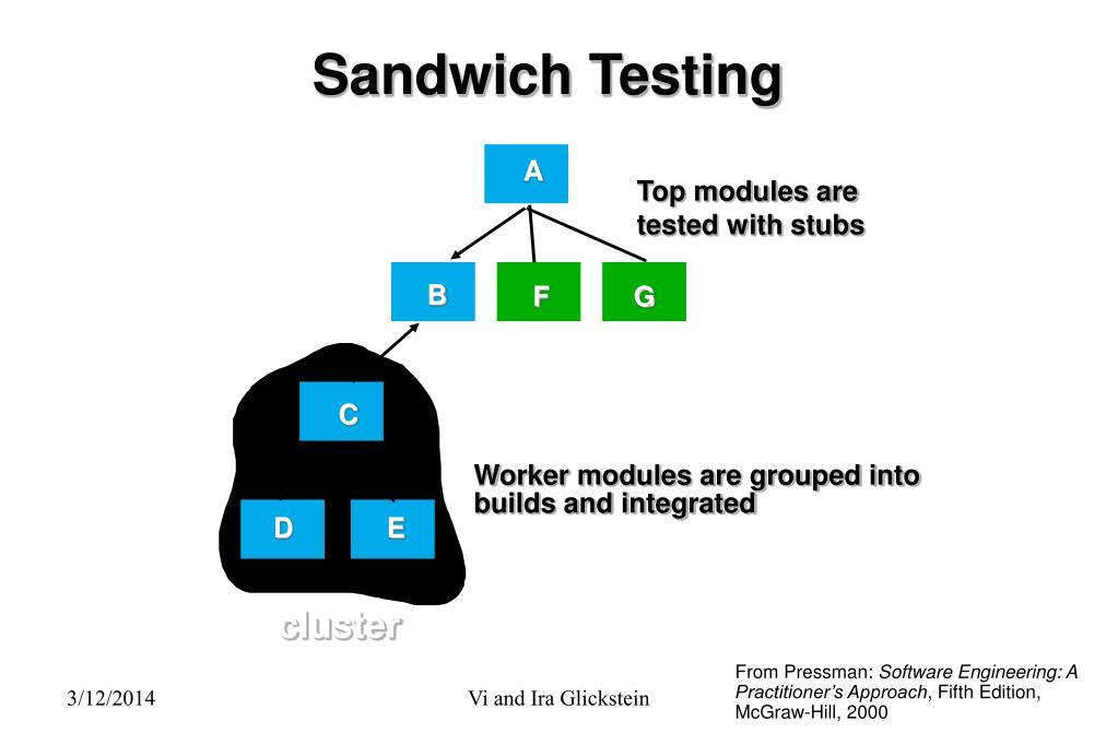 Sandwich Testing