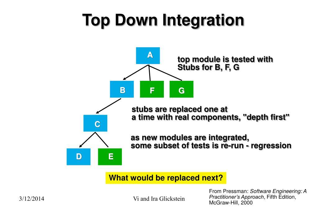 Top Down Integration