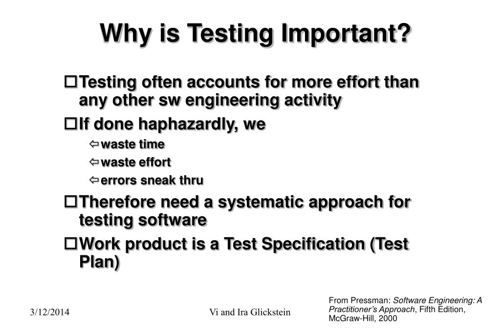 Why is Testing Important?
