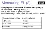 measuring fl 2