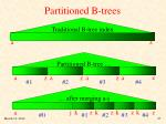 partitioned b trees