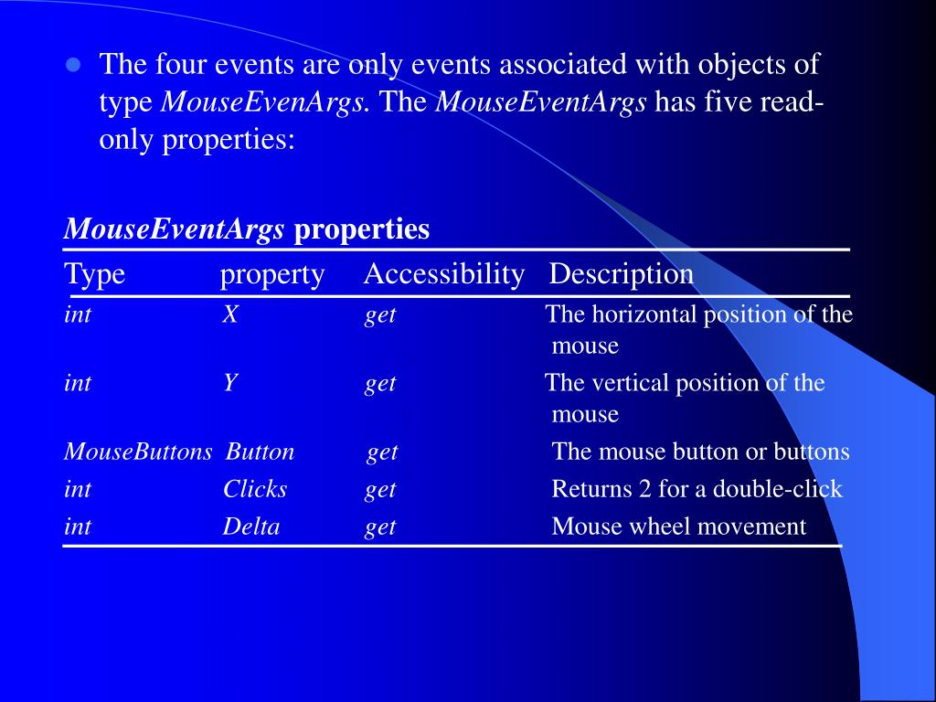 The four events are only events associated with objects of type