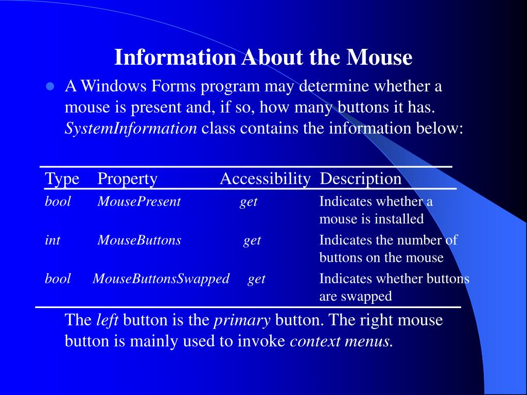 Information About the Mouse