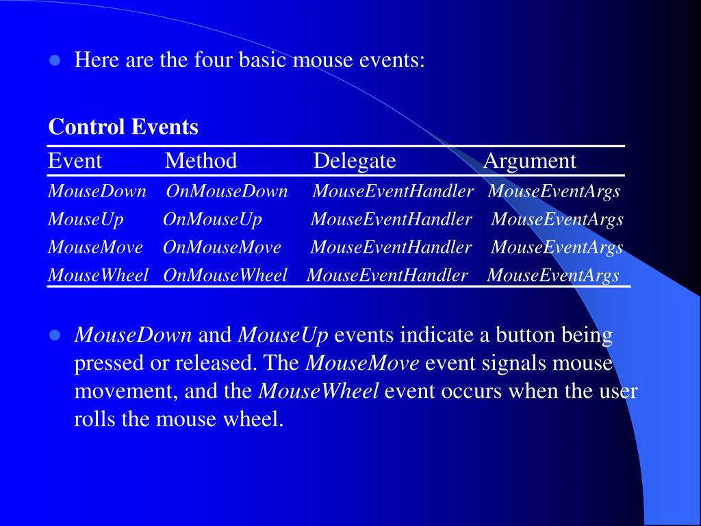Here are the four basic mouse events: