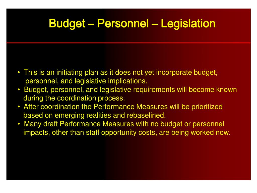 Budget – Personnel – Legislation