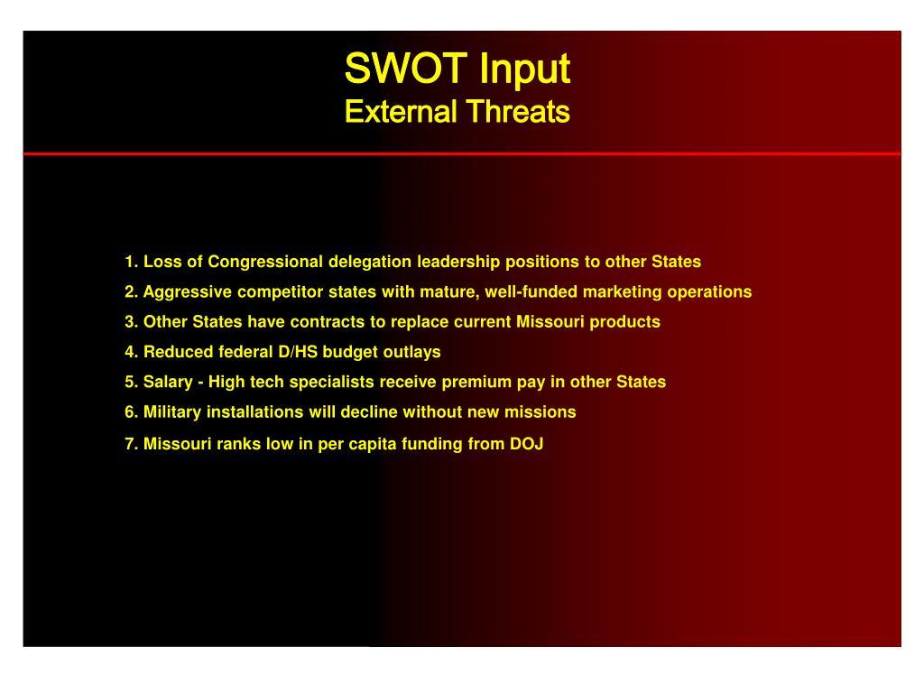 SWOT Input