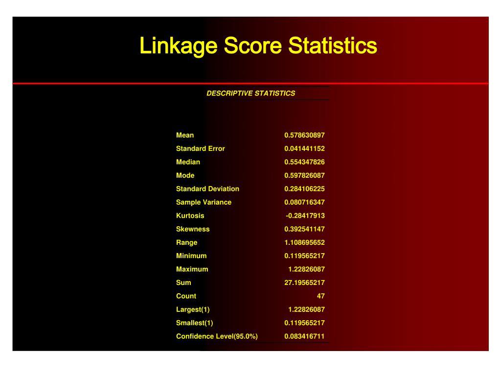 Linkage Score Statistics