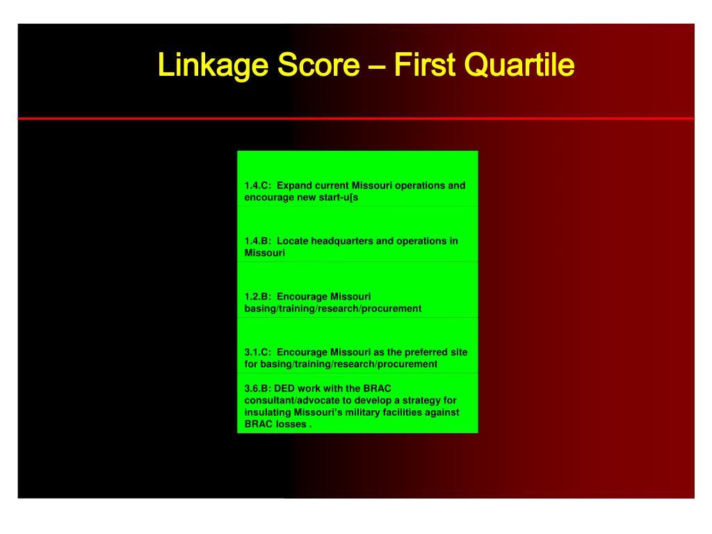 Linkage Score – First Quartile