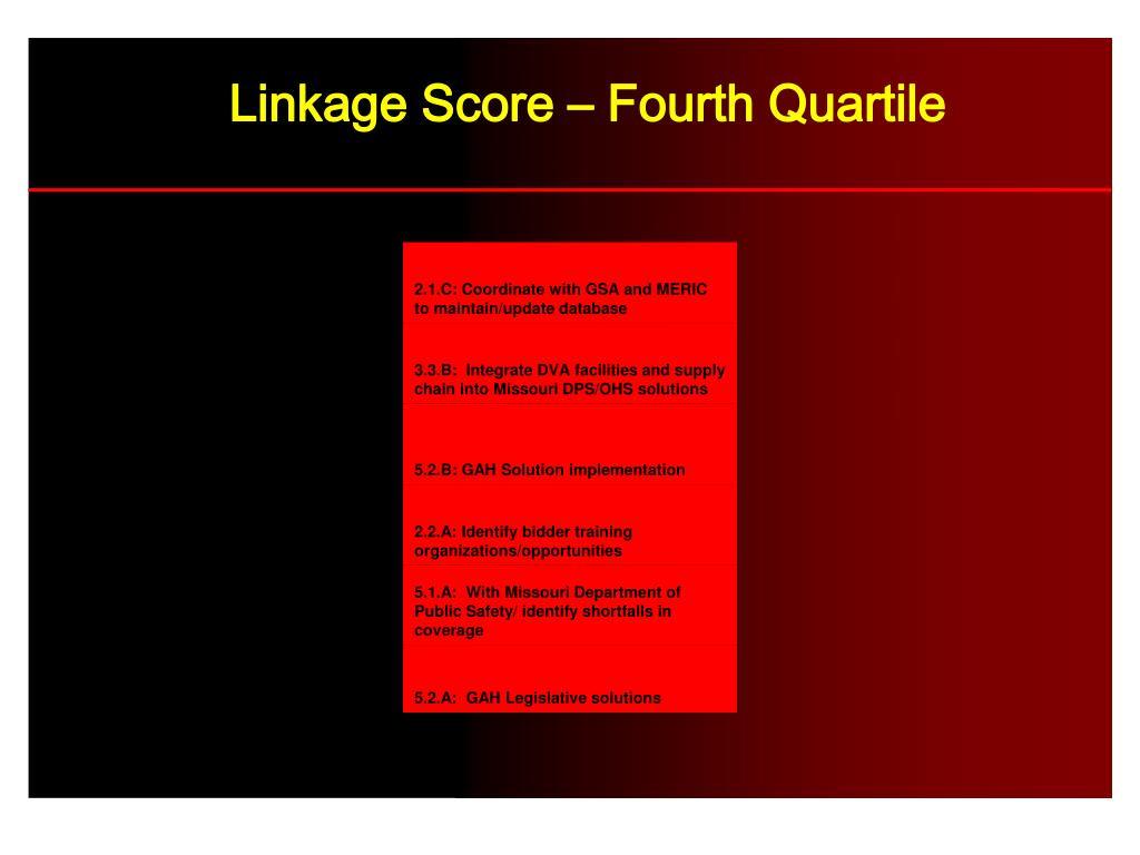 Linkage Score – Fourth Quartile