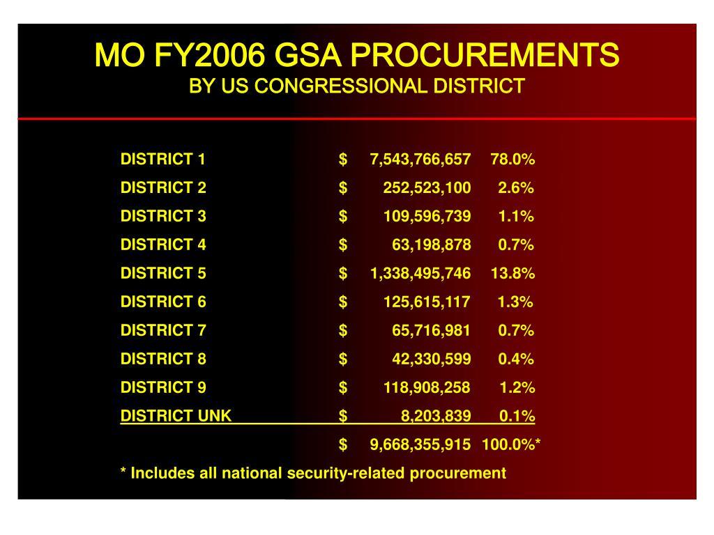 MO FY2006 GSA PROCUREMENTS