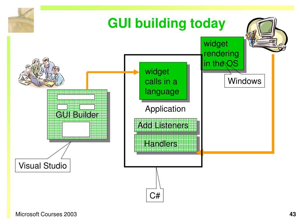 widget rendering in the OS