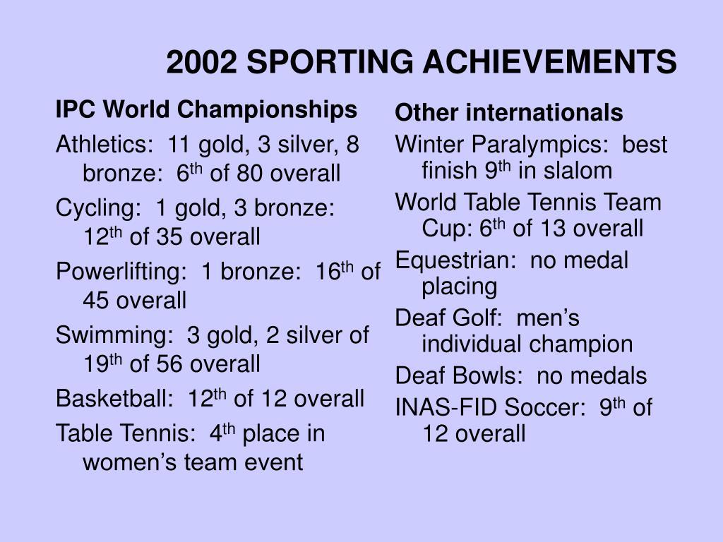 IPC World Championships