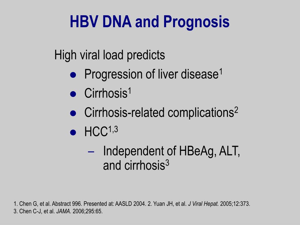 HBV DNA and Prognosis