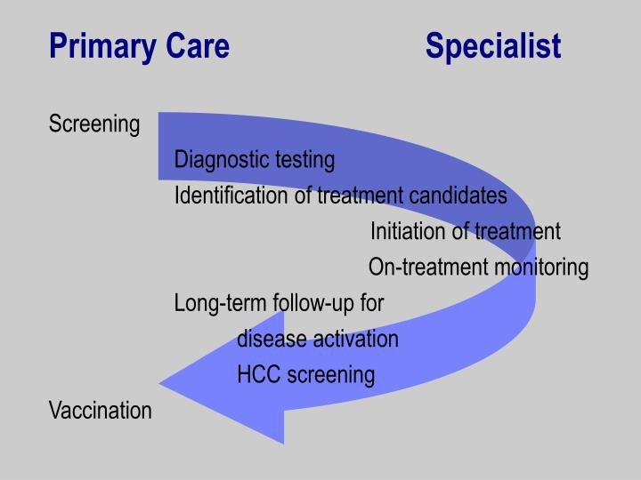 Primary CareSpecialist