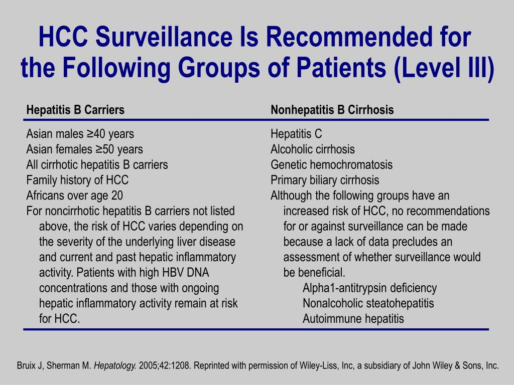 HCC Surveillance Is Recommended for