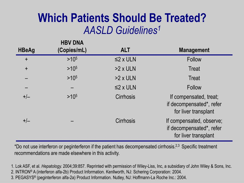 Which Patients Should Be Treated?