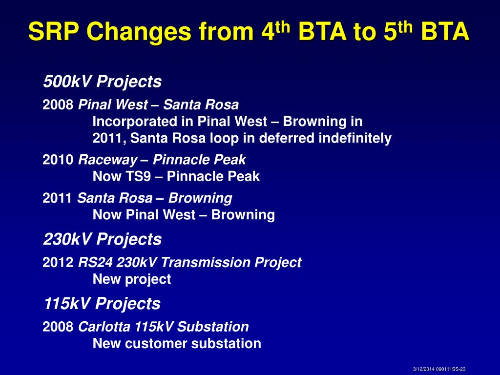 500kV Projects