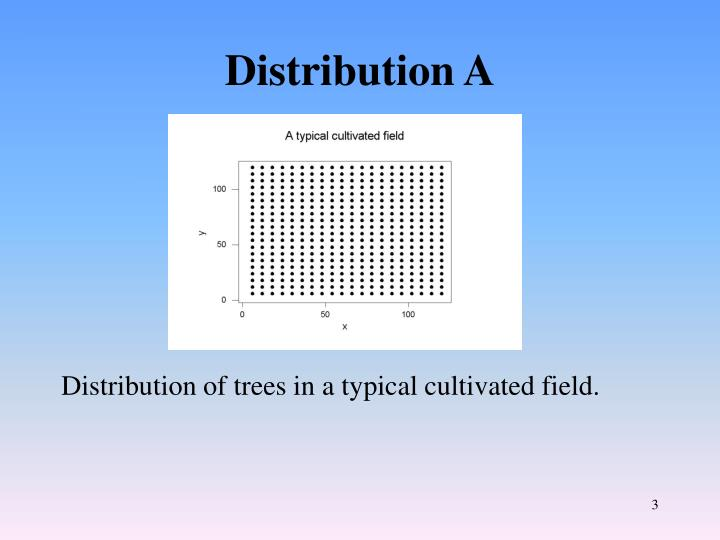 Distribution a