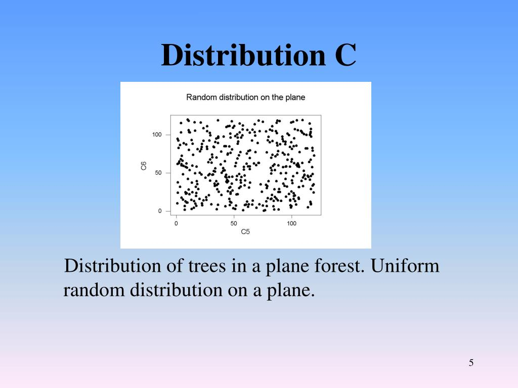 Distribution C