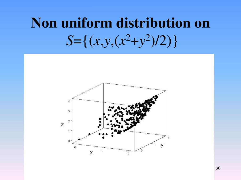 Non uniform distribution on
