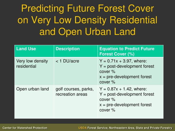 Predicting Future Forest Cover on Very Low Density Residential and Open Urban Land