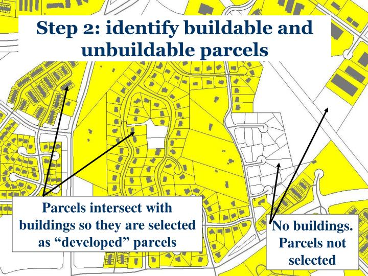 Step 2: identify buildable and unbuildable parcels
