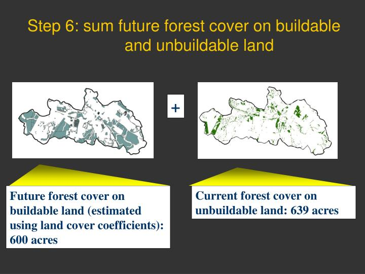 Step 6: sum future forest cover on buildable and unbuildable land