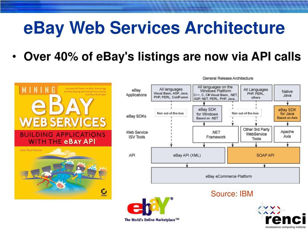 eBay Web Services Architecture