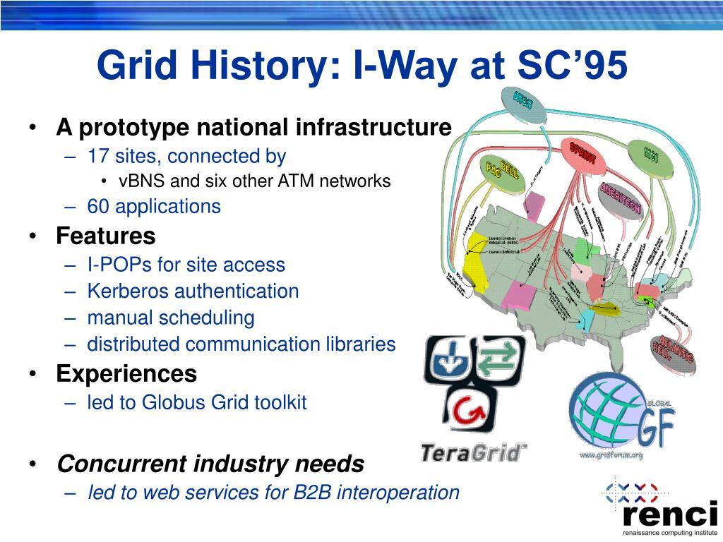 Grid History: I-Way at SC'95