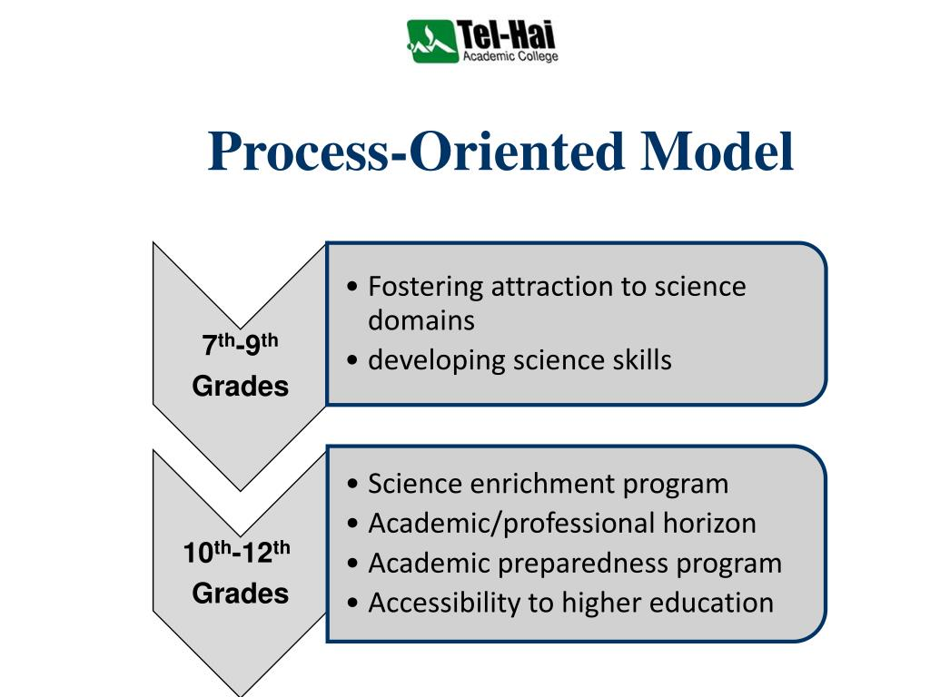 Process-Oriented Model
