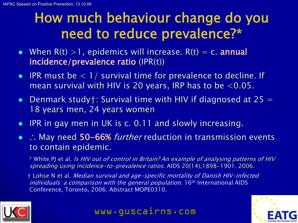 How much behaviour change do you need to reduce prevalence?*