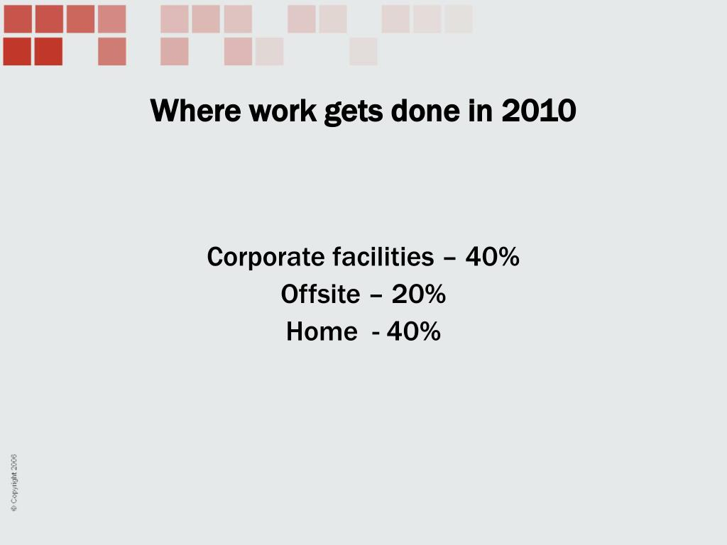Where work gets done in 2010