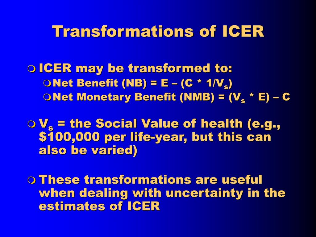 Transformations of ICER