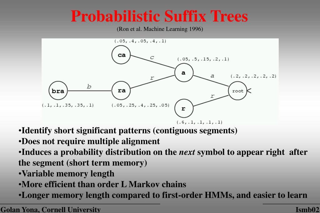 Probabilistic Suffix Trees