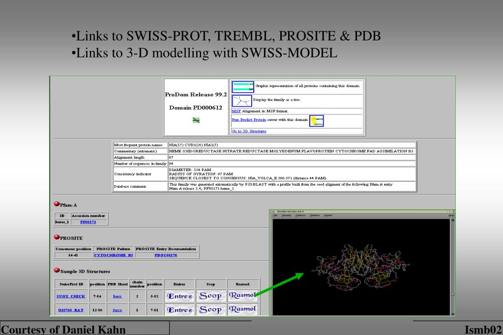 Links to SWISS-PROT, TREMBL, PROSITE & PDB