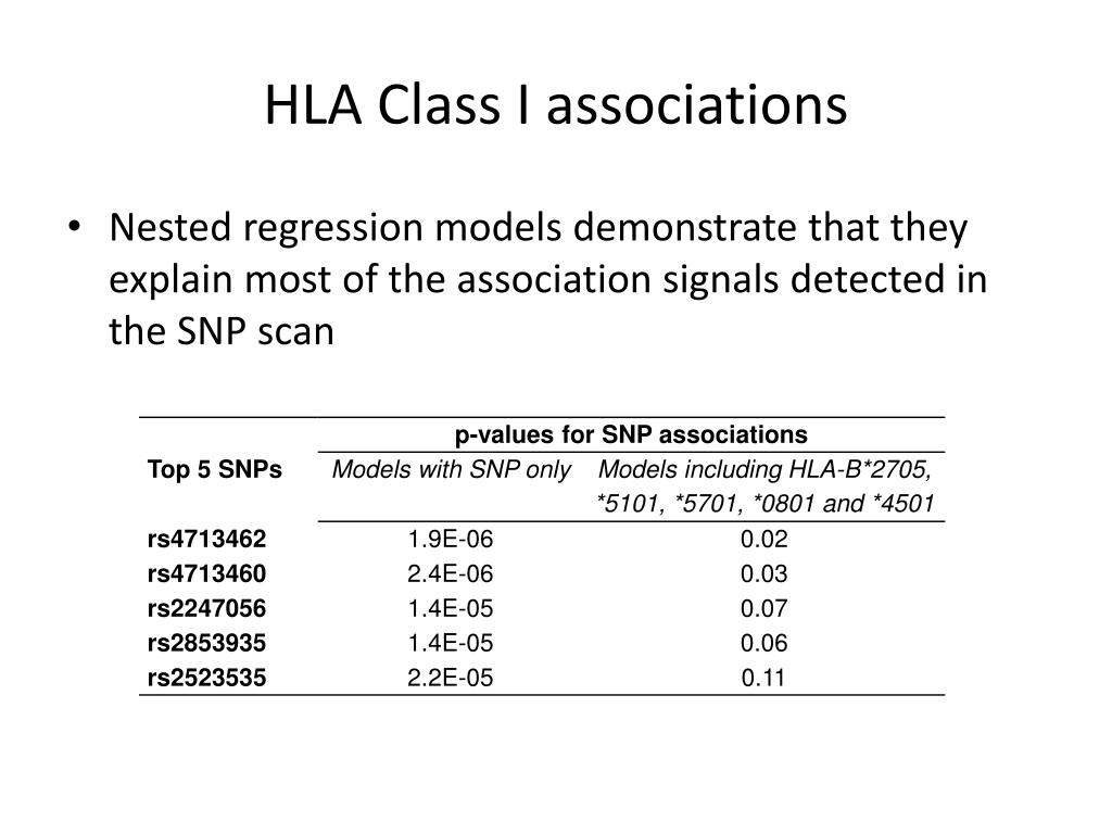 HLA Class I associations