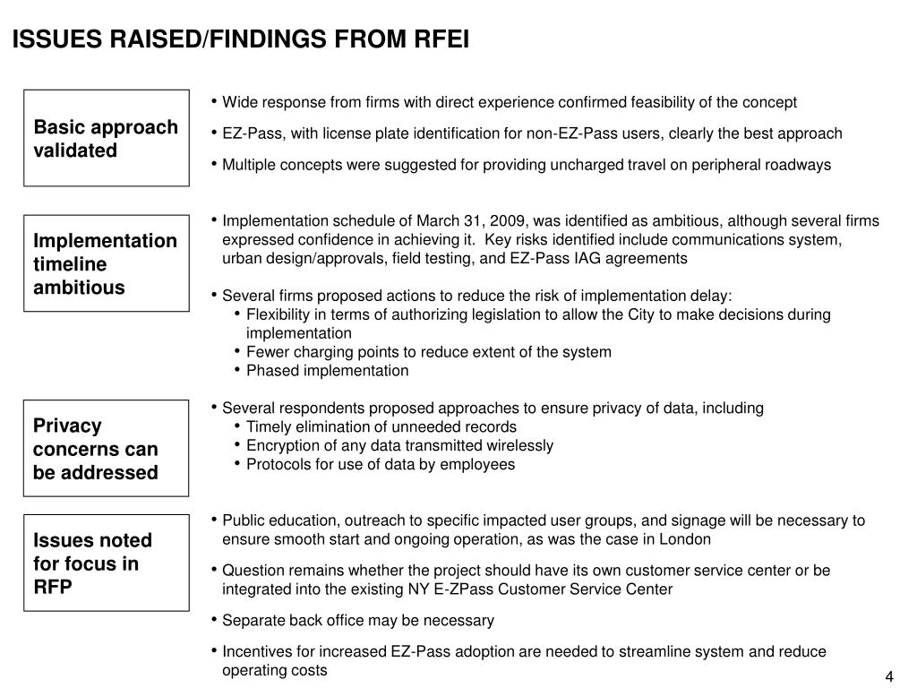 ISSUES RAISED/FINDINGS FROM RFEI