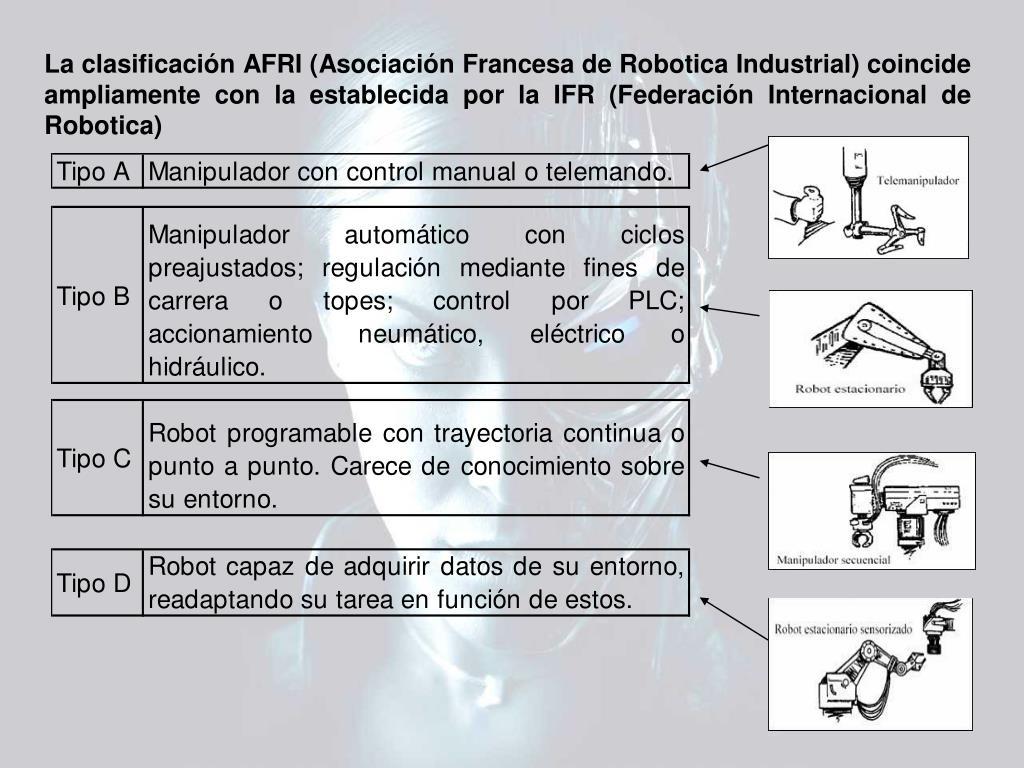 La clasificación AFRI (Asociación Francesa de Robotica Industrial) coincide ampliamente con la establecida por la IFR (Federación Internacional de Robotica)