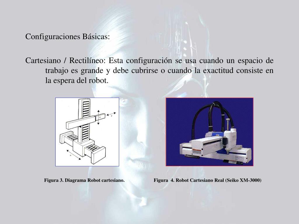 Configuraciones Básicas: