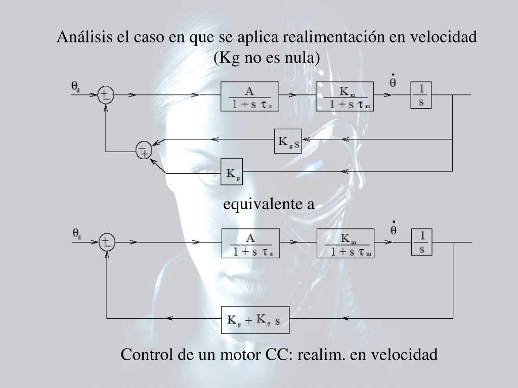 Análisis el caso en que se aplica realimentación en velocidad (Kg no es nula