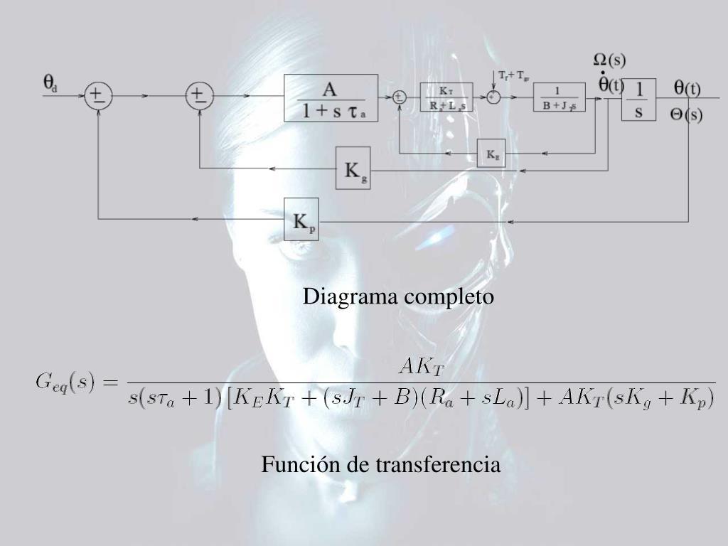 Diagrama completo