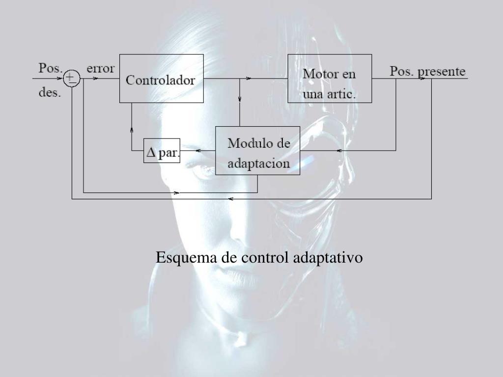 Esquema de control adaptativo