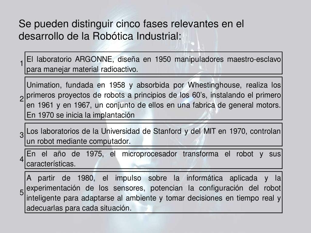 Se pueden distinguir cinco fases relevantes en el desarrollo de la Robótica Industrial: