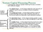 venture capital financing process