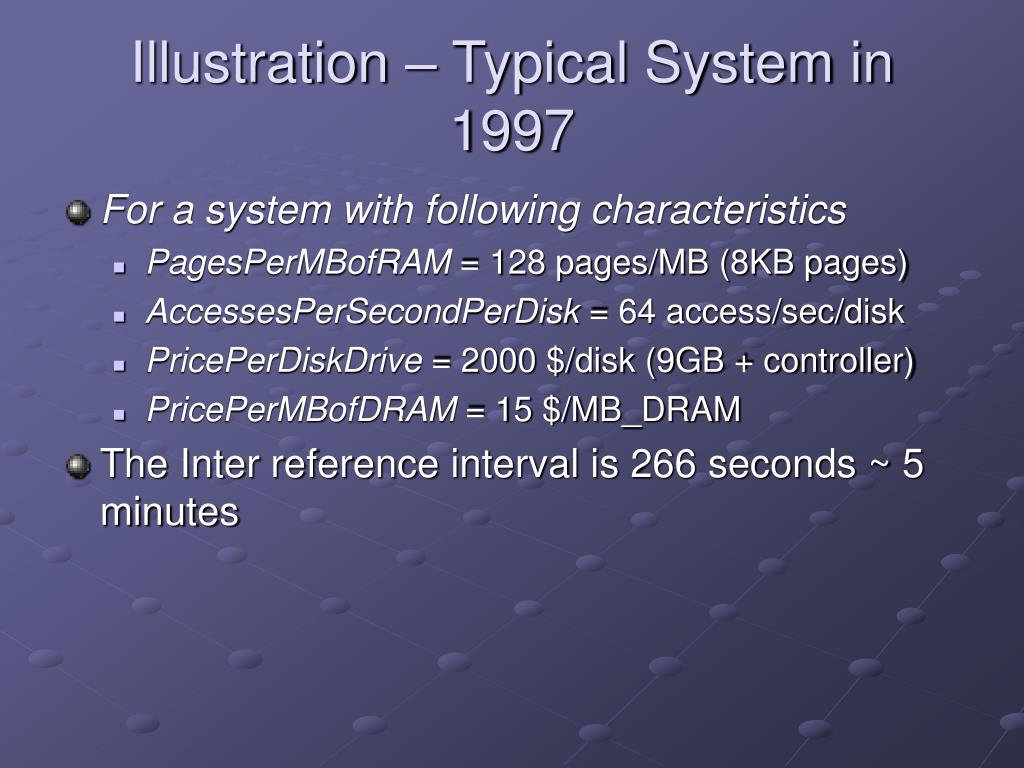 Illustration – Typical System in 1997