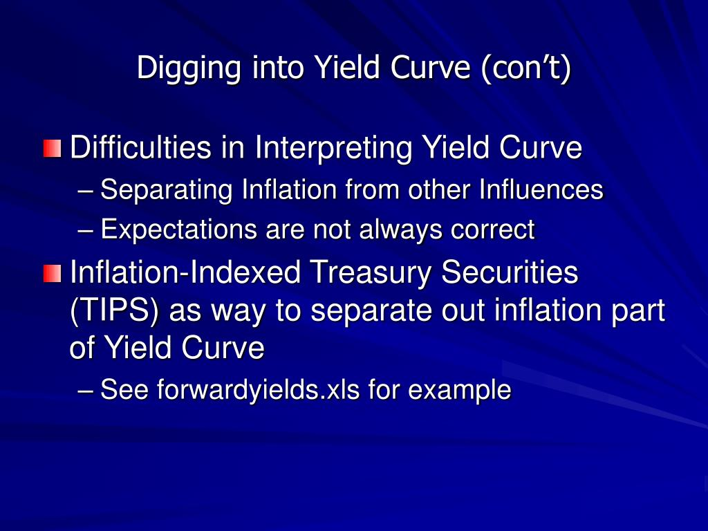 Digging into Yield Curve (con't)