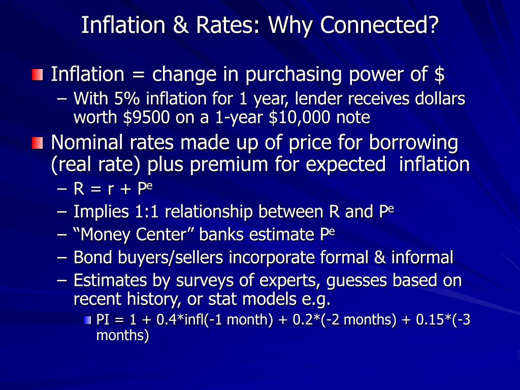 Inflation & Rates: Why Connected?
