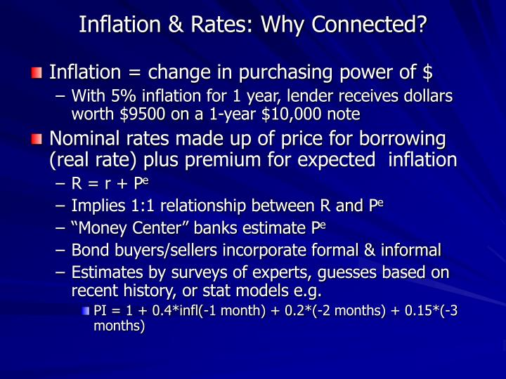 Inflation rates why connected