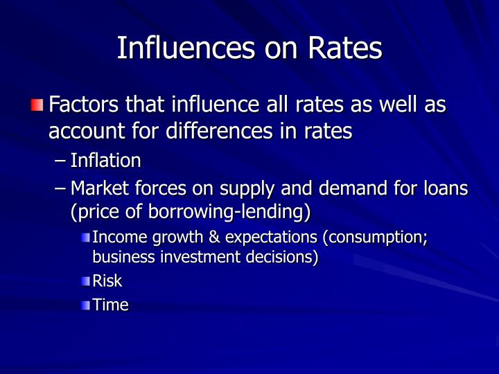 Influences on rates